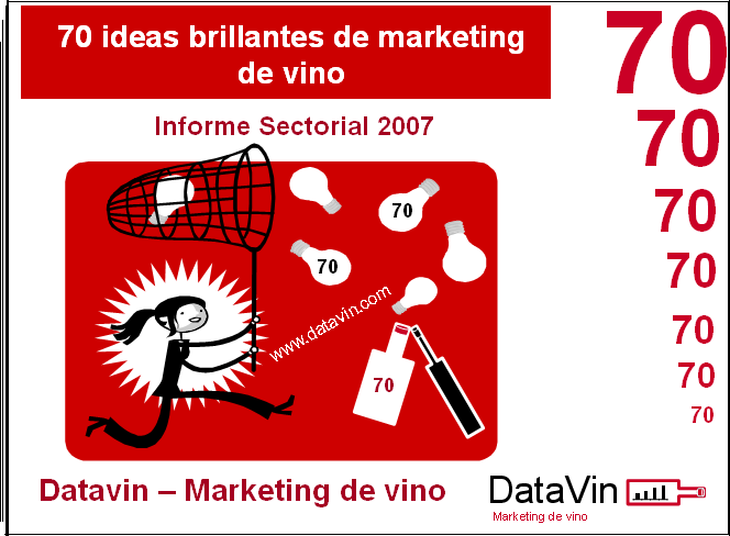 Informe de Ideas de marketing